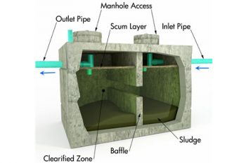Septic Tanks Tenino
